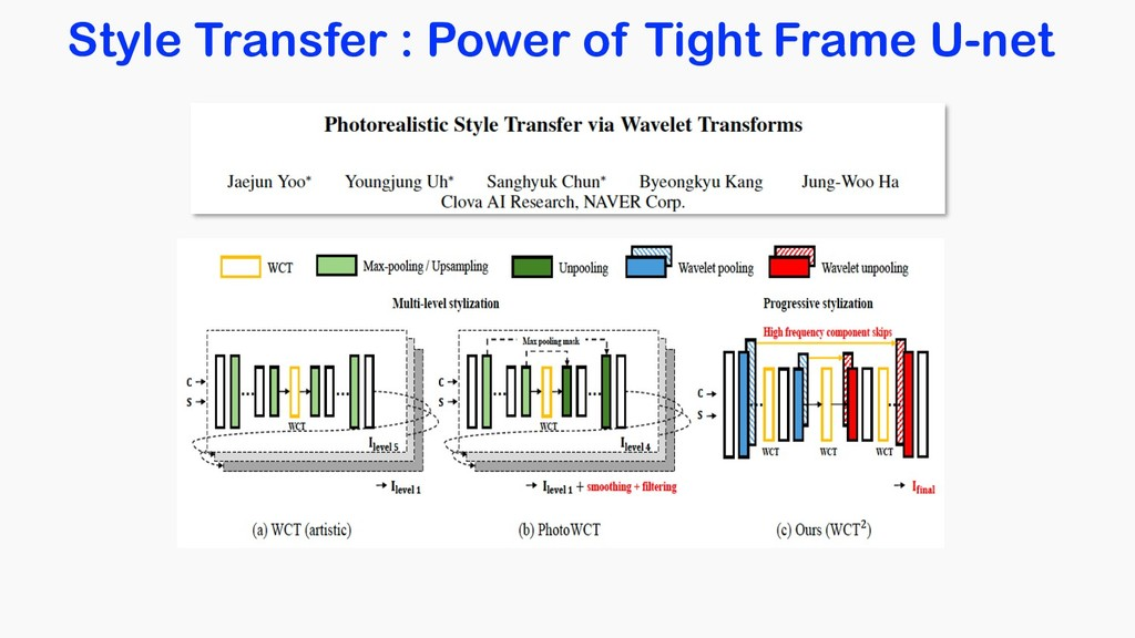 Style Transfer : Power of Tight Frame U-net