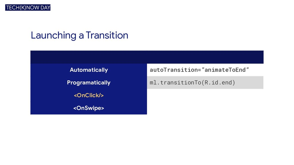 Launching a Transition TECH(K)NOW DAY Automatic...