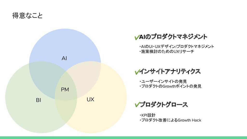 得意なこと PM AI BI UX AIのプロダクトマネジメント インサイトアナリティクス プ...