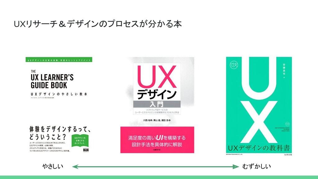 UXリサーチ&デザインのプロセスが分かる本 やさしい むずかしい
