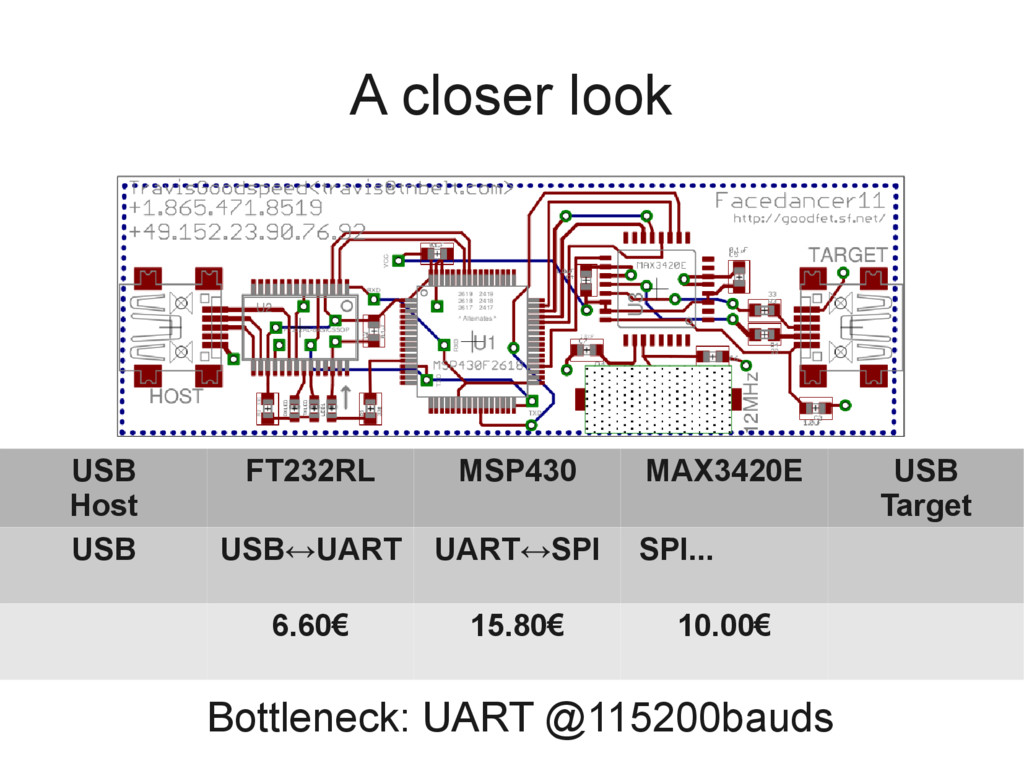 A closer look USB Host FT232RL MSP430 MAX3420E ...