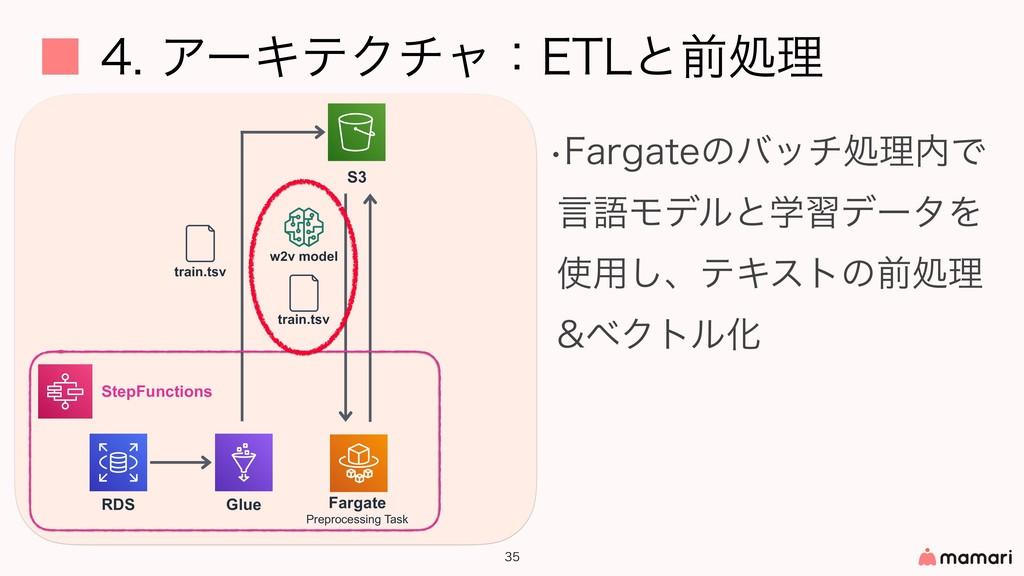 ˙ΞʔΩςΫνϟɿ&5-ͱલॲཧ   Fargate S3 RDS Glue S...