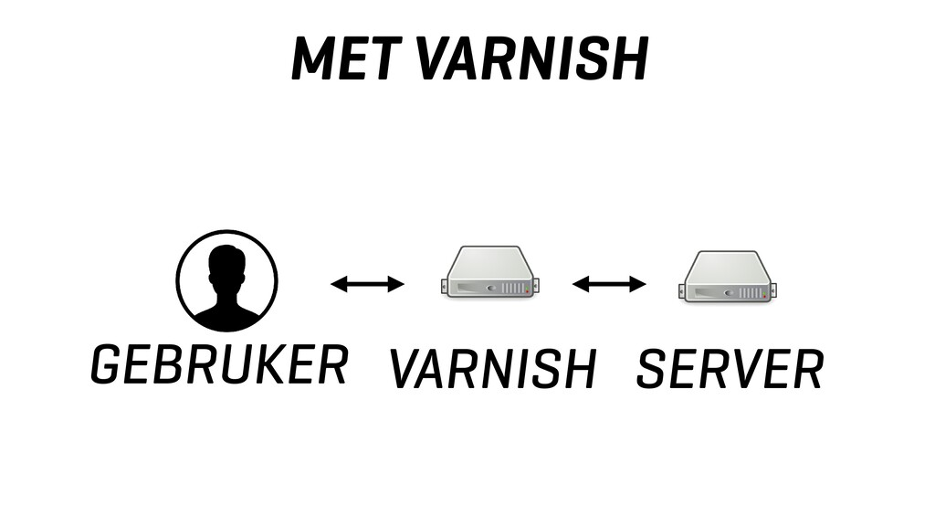 MET VARNISH GEBRUKER VARNISH SERVER