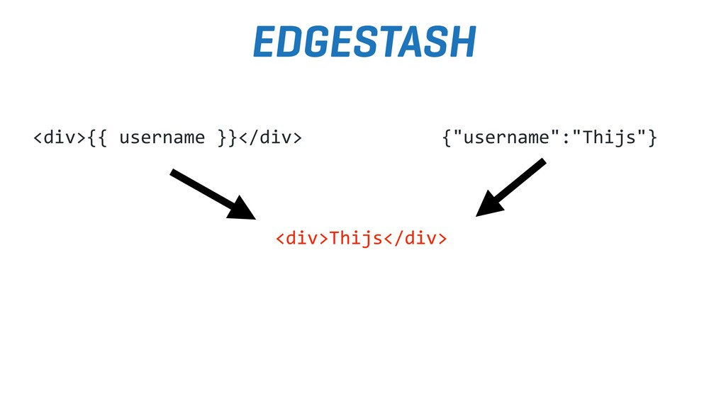 "EDGESTASH {""username"":""Thijs""} <div>{{ username..."
