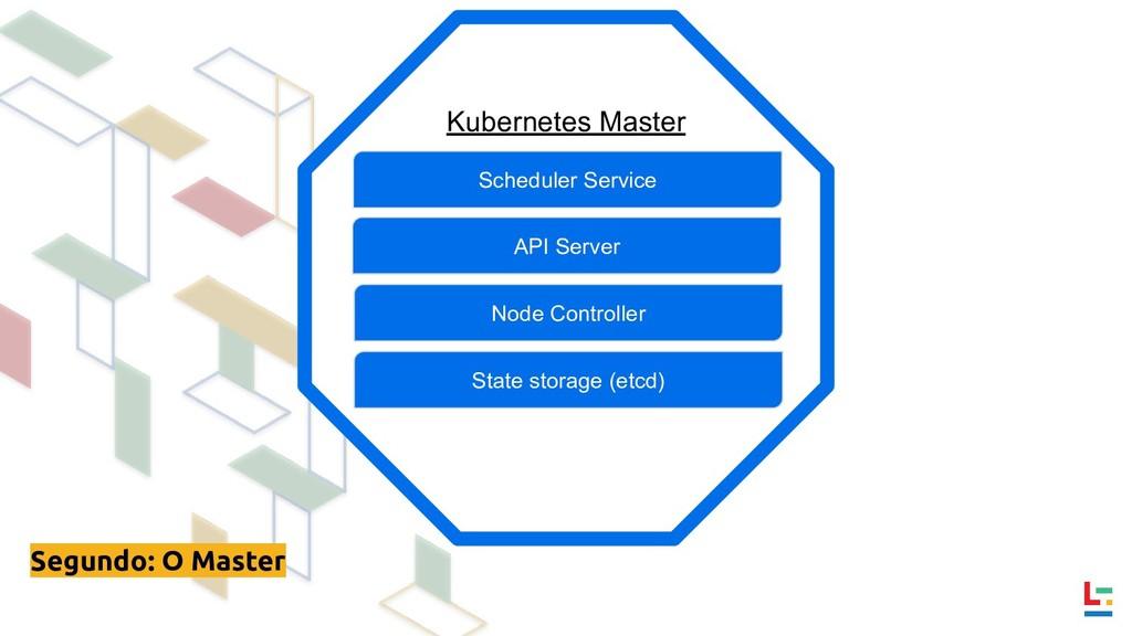 Segundo: O Master Kubernetes Master Scheduler S...