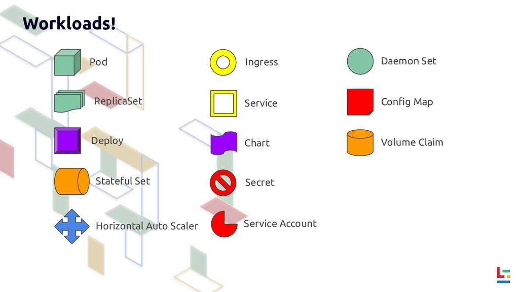 Workloads! Pod Deploy Stateful Set Horizontal A...