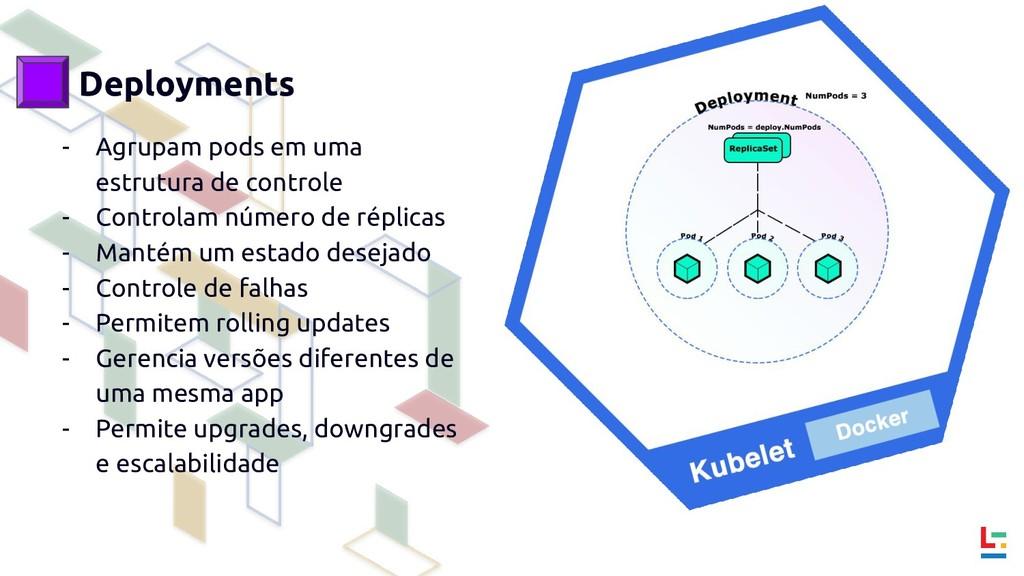 Deployments - Agrupam pods em uma estrutura de ...