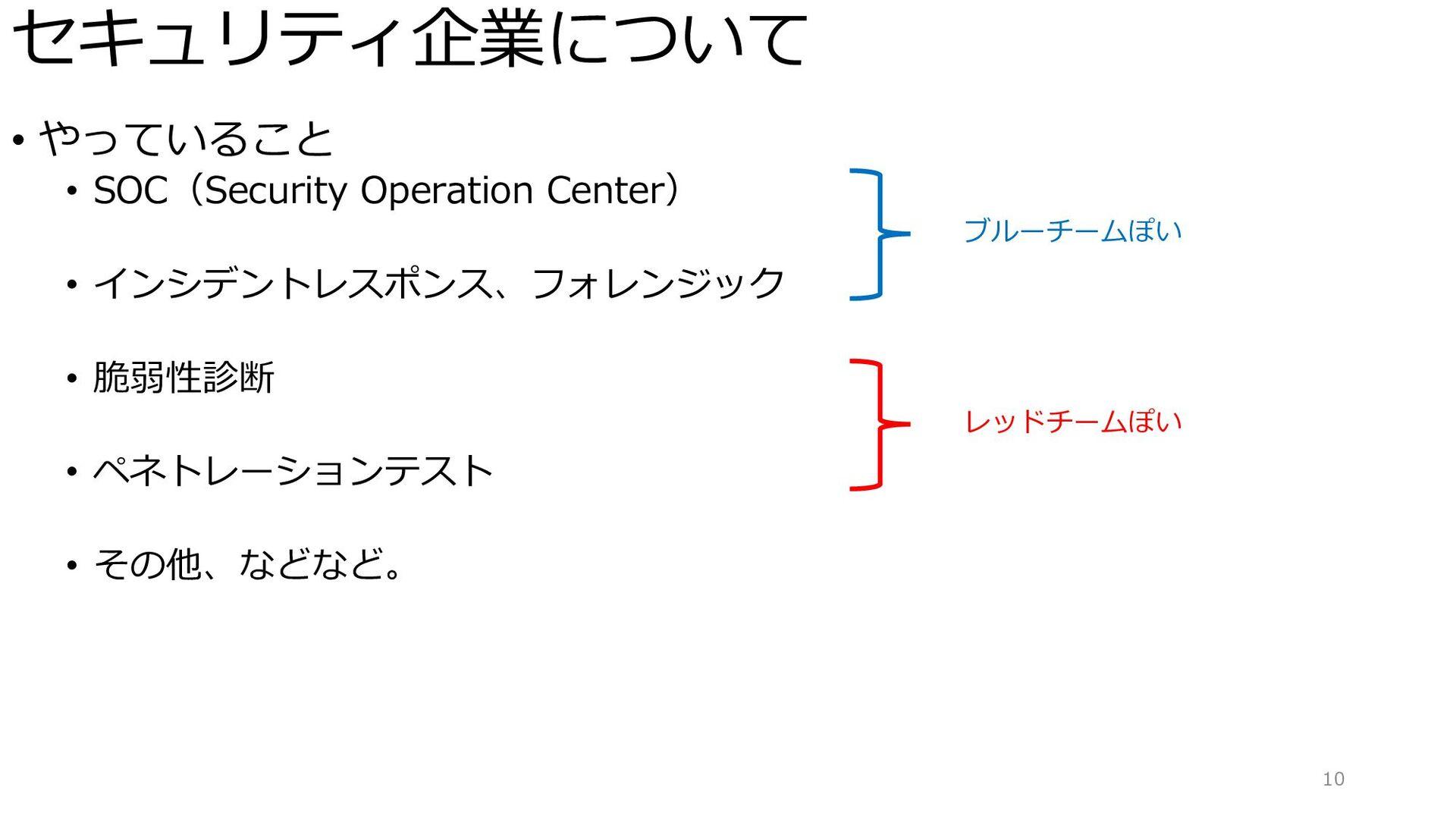 セキュリティ企業について • やっていること • SOC(Security Operation...