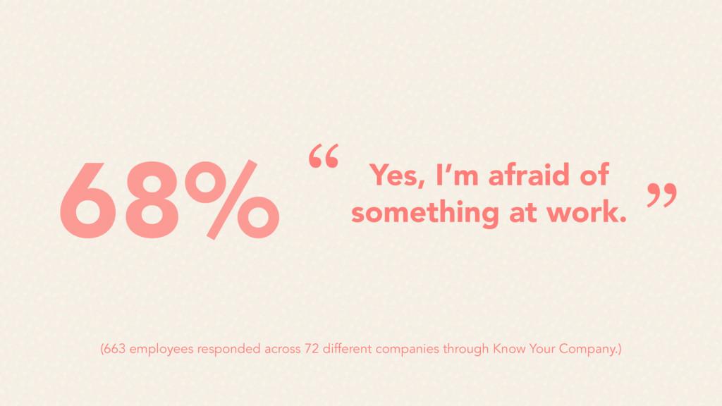 Yes, I'm afraid of something at work. 68% (663 ...
