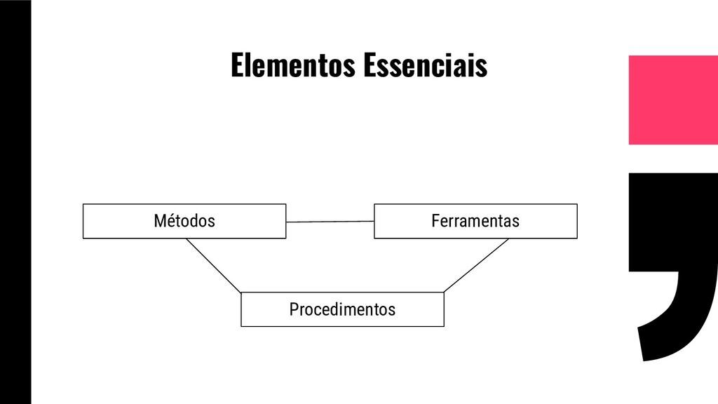 Elementos Essenciais Métodos Ferramentas Proced...