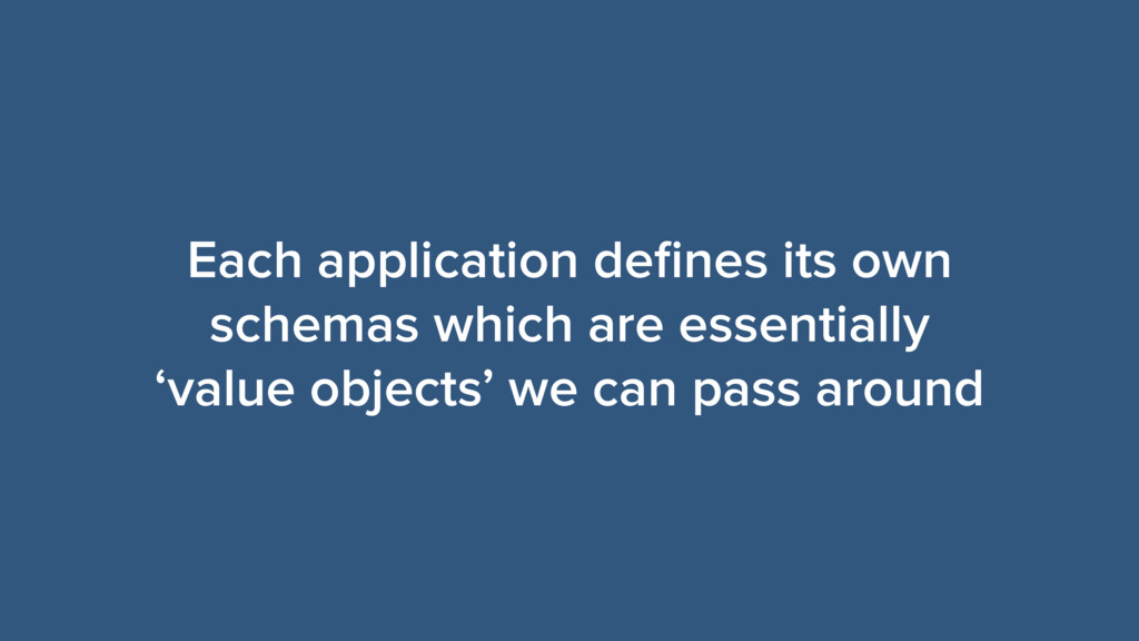 Each application defines its own schemas which a...