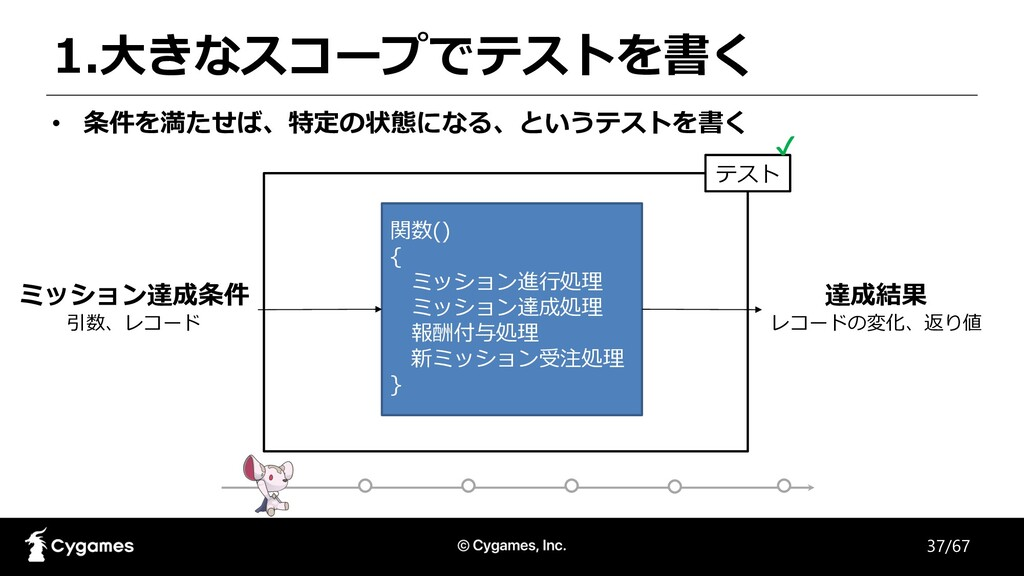 テスト 1.⼤きなスコープでテストを書く 関数() { ミッション進⾏処理 ミッション達成処理...