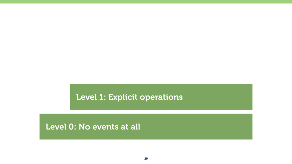 29 Level 0: No events at all Level 1: Explicit ...