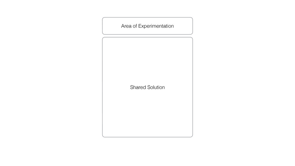 Shared Solution Area of Experimentation