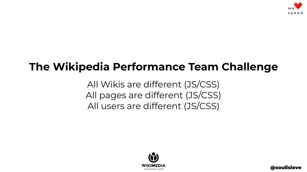 The Wikipedia Performance Team Challenge All Wi...