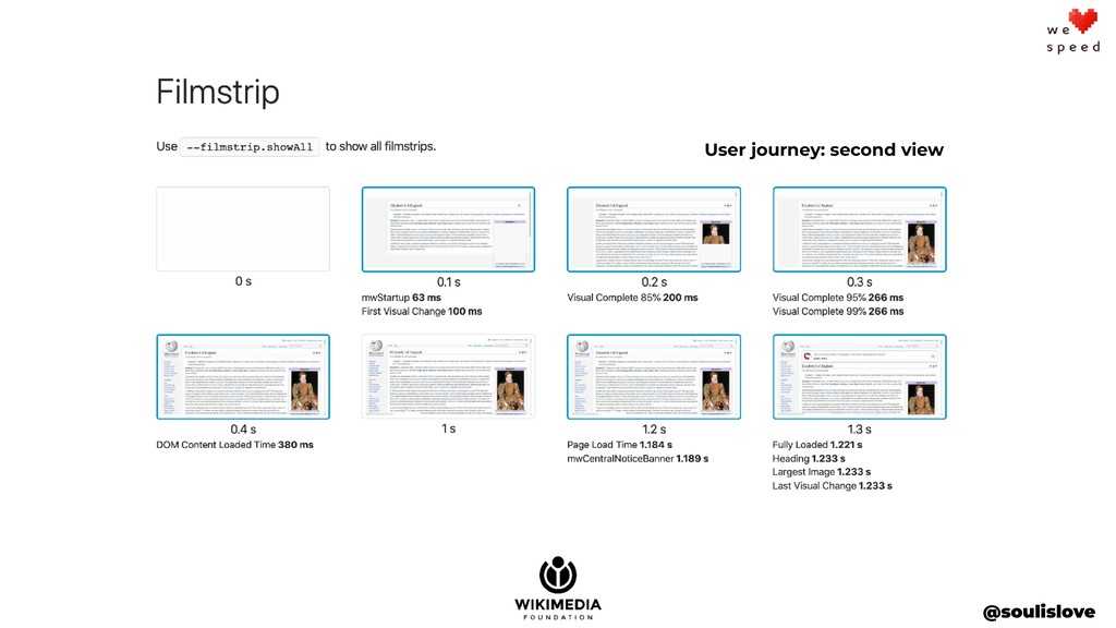 @soulislove User journey: second view