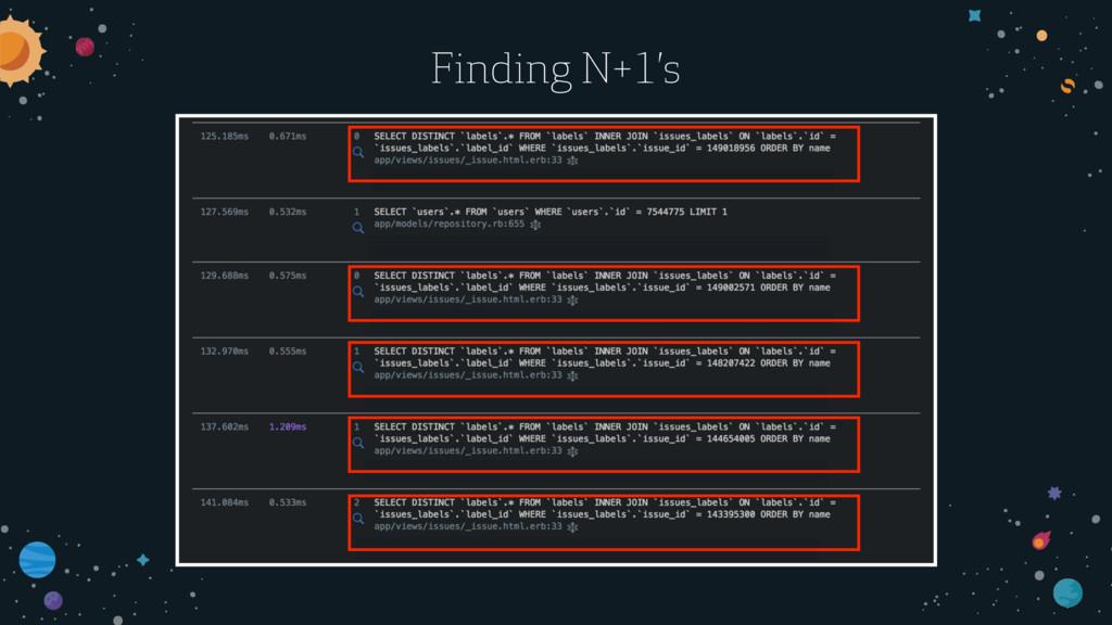 Finding N+1's