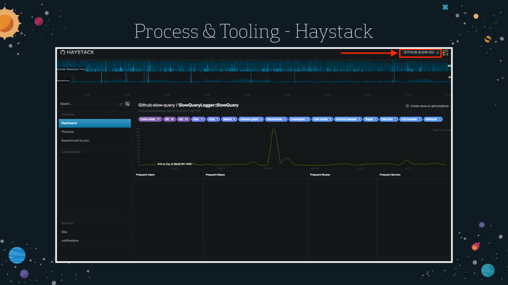 Process & Tooling - Haystack