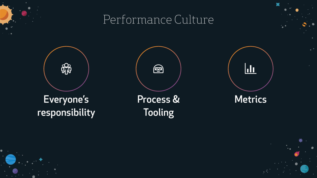 "Performance Culture "" & ' Everyone's responsibi..."