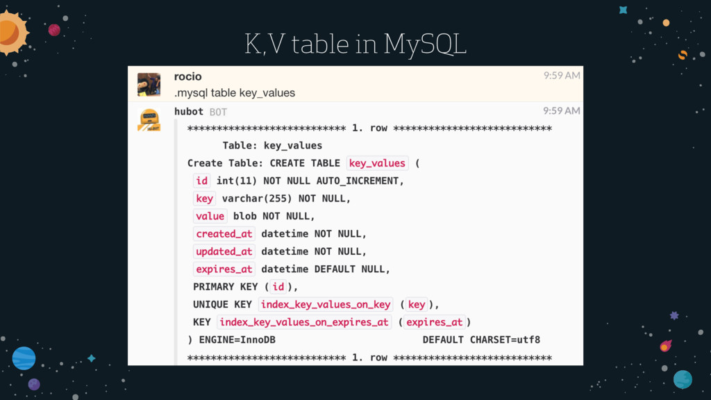 K,V table in MySQL