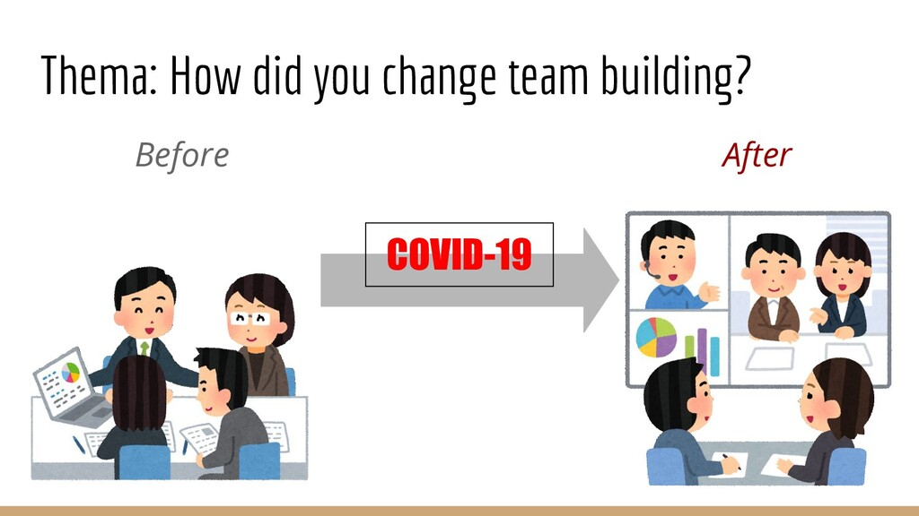 Thema: How did you change team building? Before...