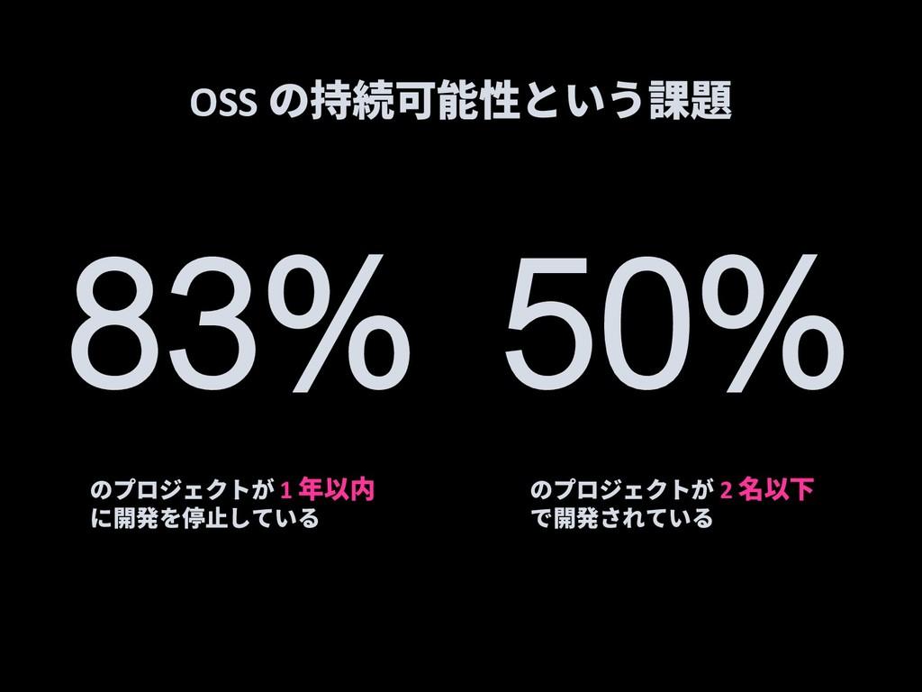 OSS の持続可能性という課題 83% 50% のプロジェクトが 1 年以内 に開発を停止して...