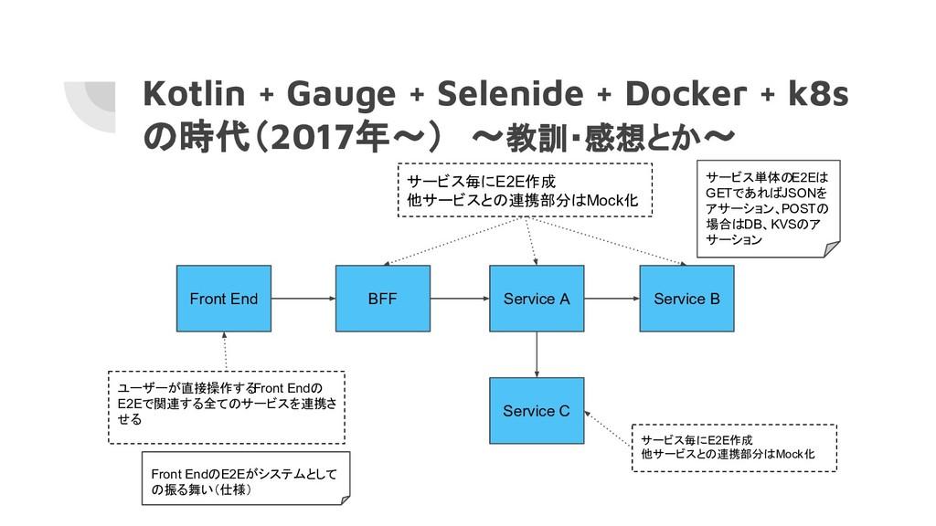 Kotlin + Gauge + Selenide + Docker + k8s の時代(20...