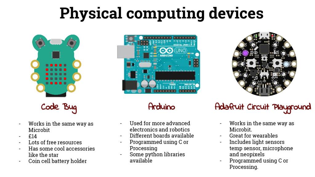 Physical computing devices Code Bug Arduino Ada...