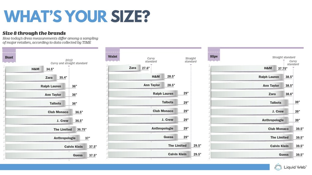 WHAT'S YOUR SIZE?