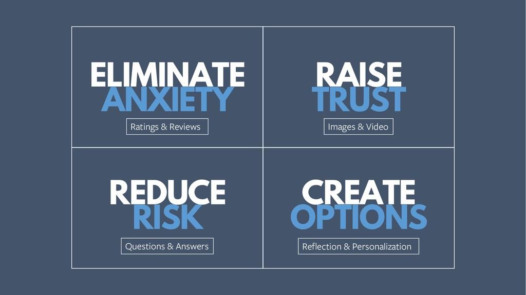 ELIMINATE ANXIETY RAISE TRUST REDUCE RISK CREAT...