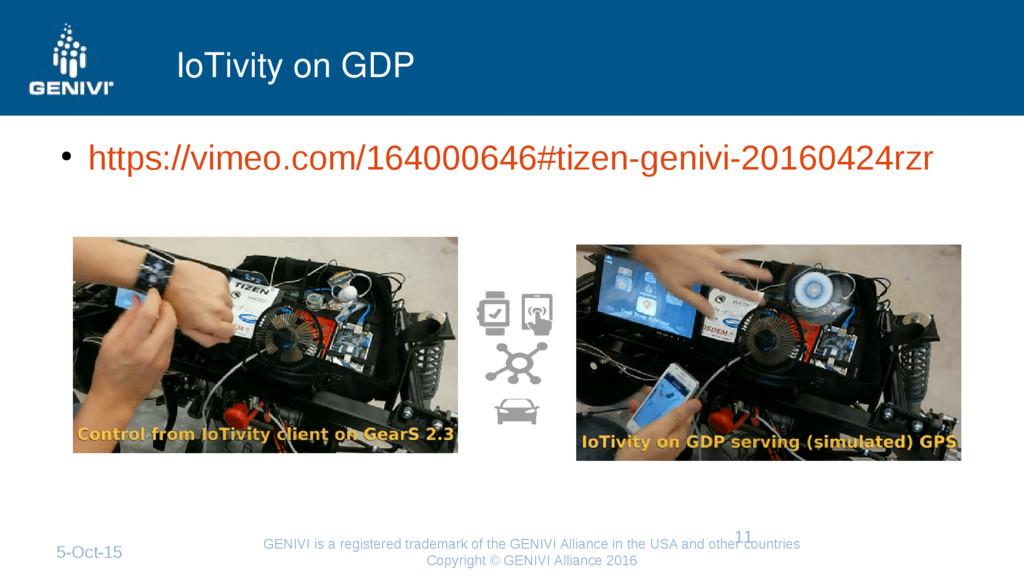 GENIVI is a registered trademark of the GENIVI ...