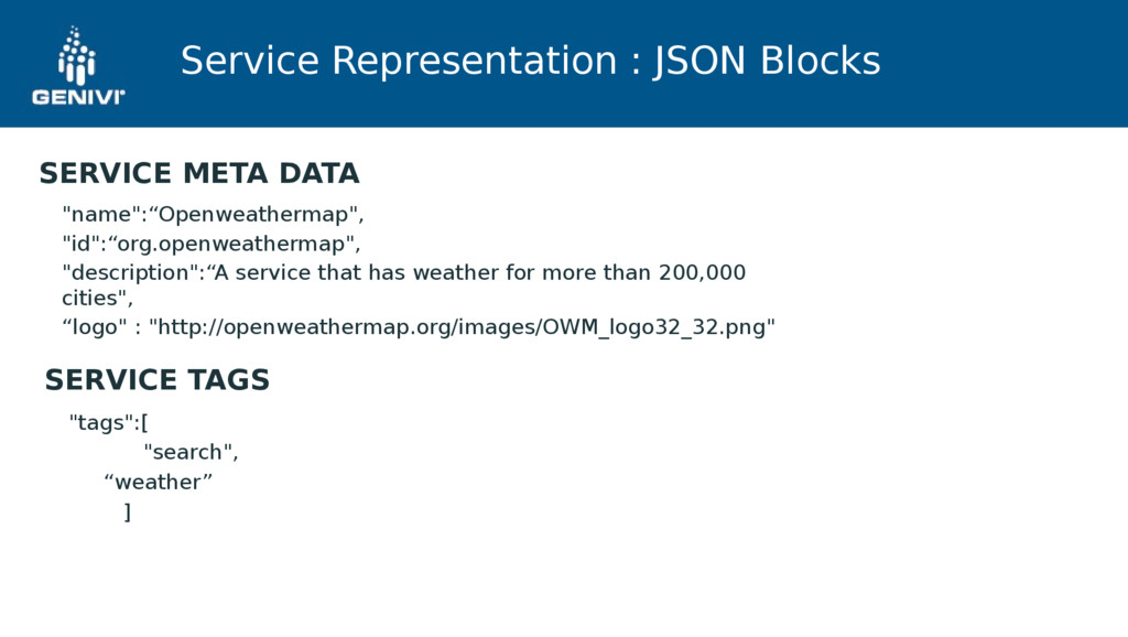 "Service Representation : JSON Blocks ""name"":""Op..."