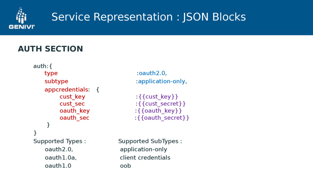 Service Representation : JSON Blocks auth:{ typ...