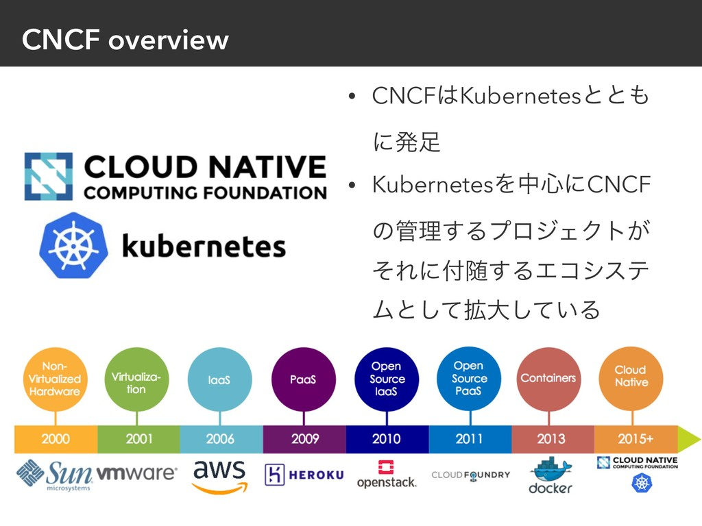 CNCF overview • CNCF͸Kubernetesͱͱ΋ ʹൃ଍ • Kubern...
