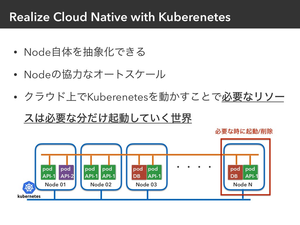 Realize Cloud Native with Kuberenetes • NodeࣗମΛ...