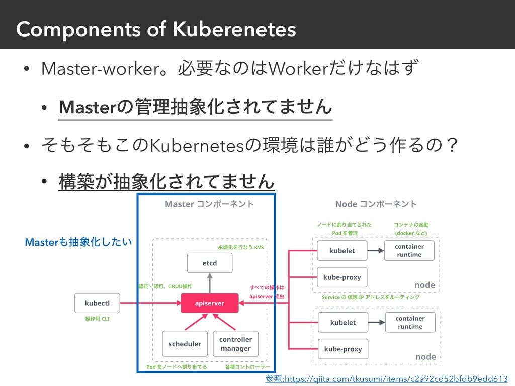Components of Kuberenetes • Master-workerɻඞཁͳͷ͸...