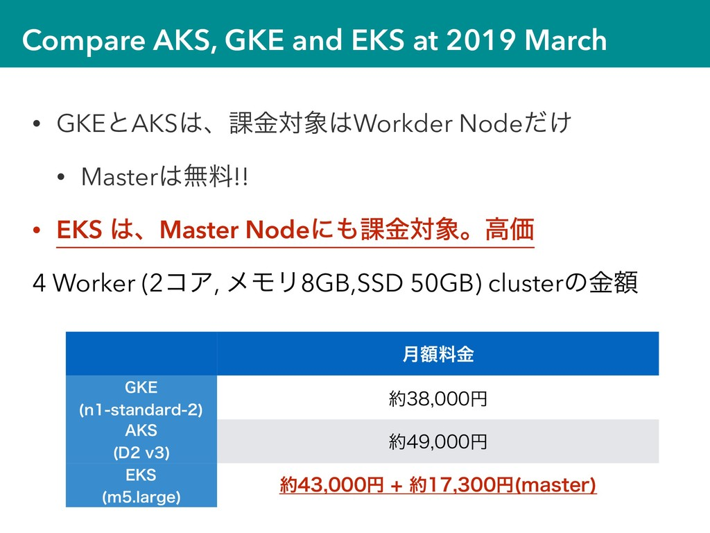Compare AKS, GKE and EKS at 2019 March • GKEͱAK...
