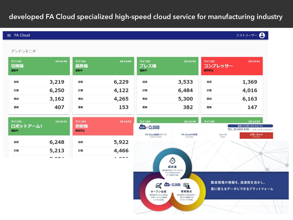 developed FA Cloud specialized high-speed cloud...