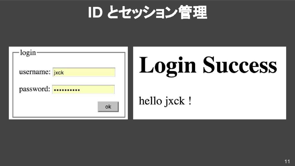 ID とセッション管理 11