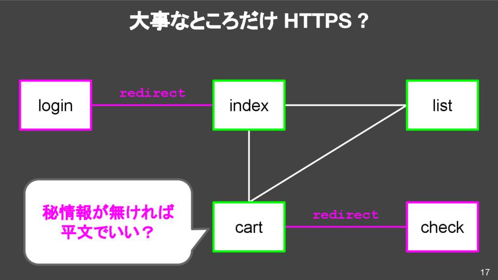 17 大事なところだけ HTTPS ? redirect login index list c...