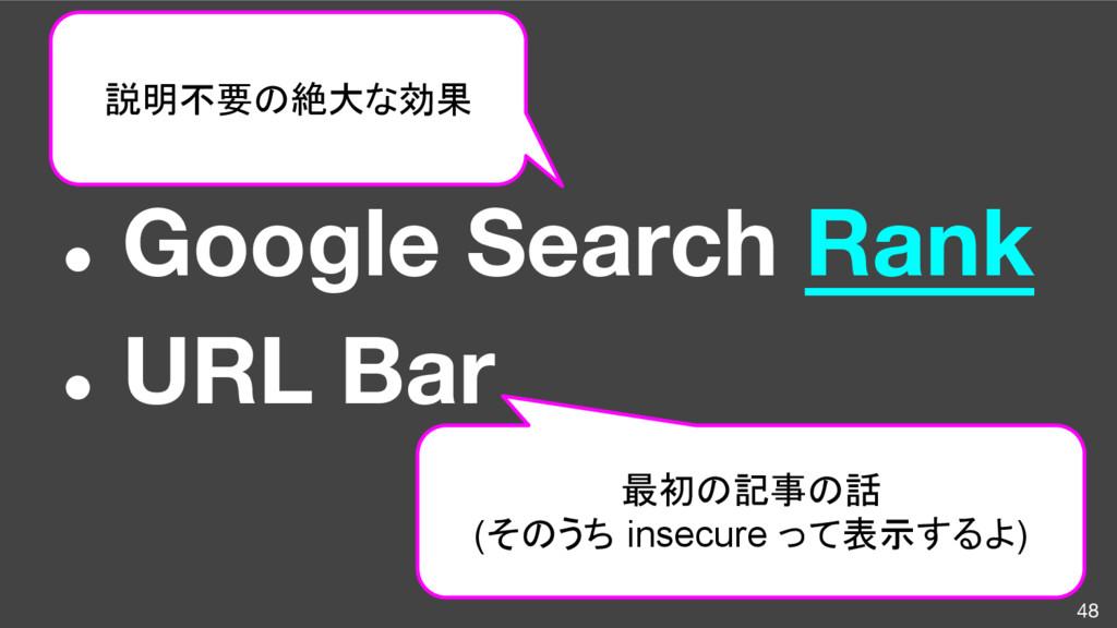 ● Google Search Rank ● URL Bar 48 説明不要の絶大な効果 最初...