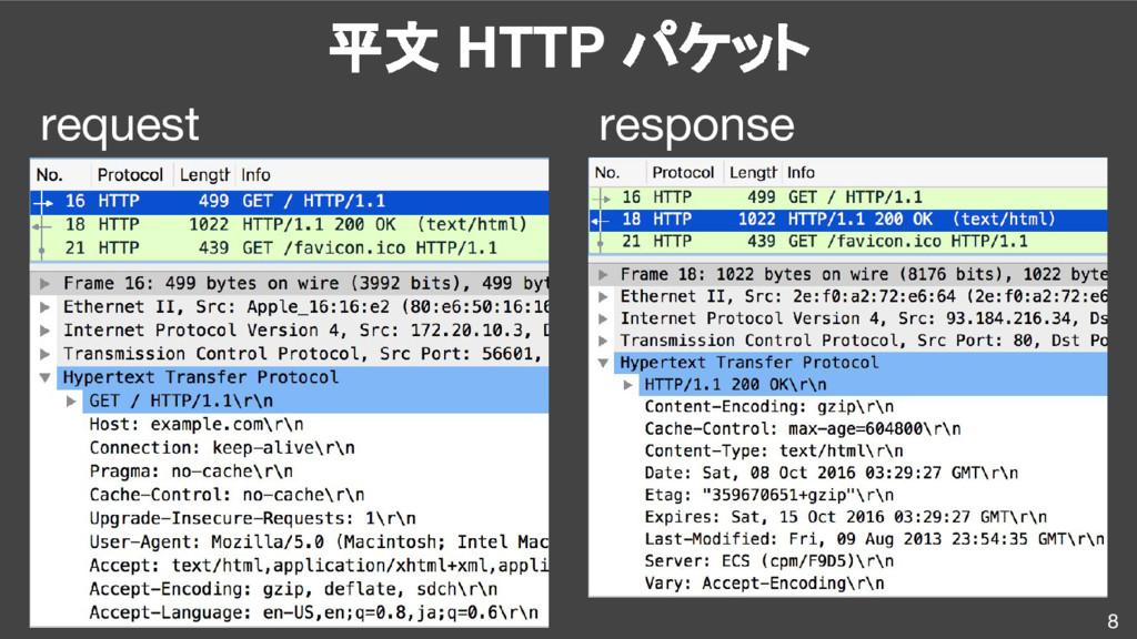 8 平文 HTTP パケット request response