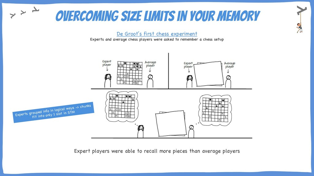 Overcoming size limits in your memory De Groot'...