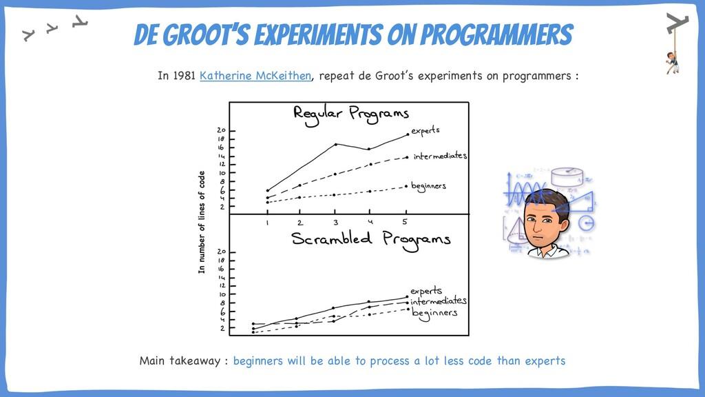 de Groot's experiments on programmers In 1981 K...