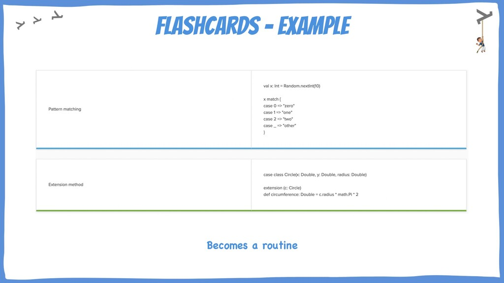 Flashcards - example Becomes a routine