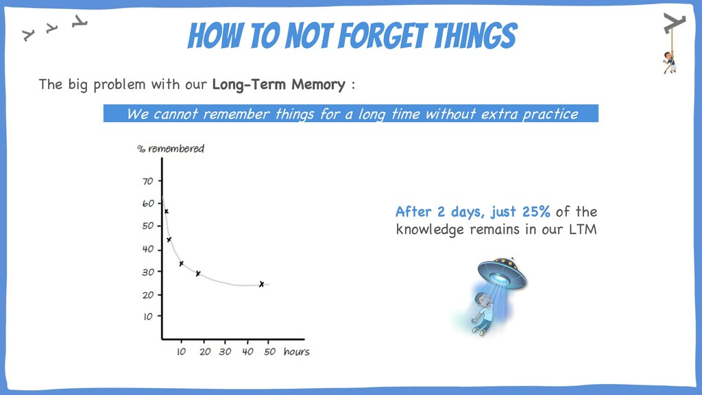 How to not forget things The big problem with o...