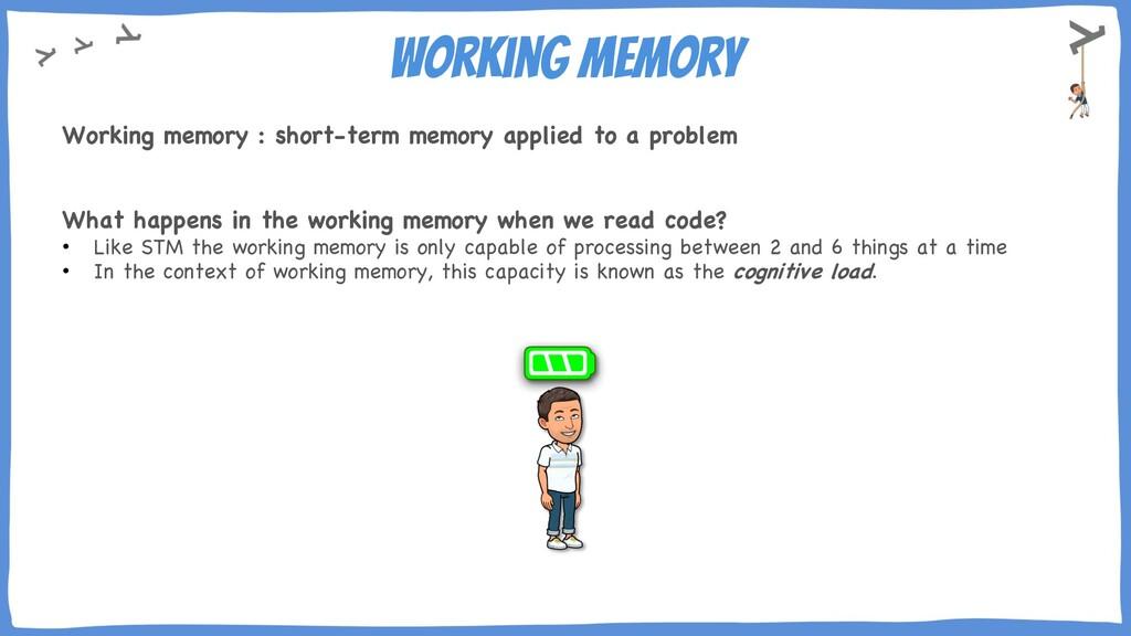 Working memory Working memory : short-term memo...