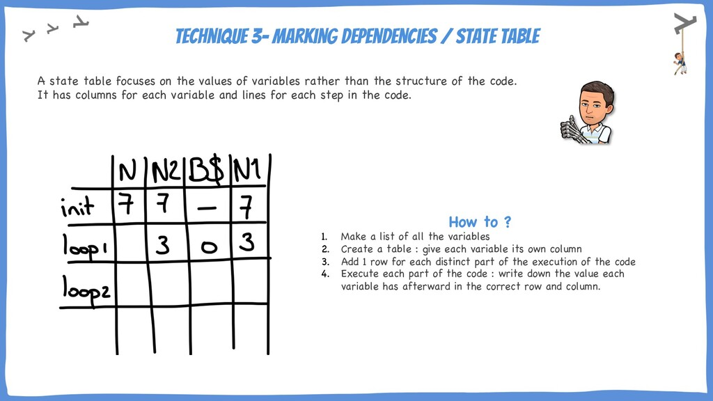 Technique 3- marking dependencies / state table...