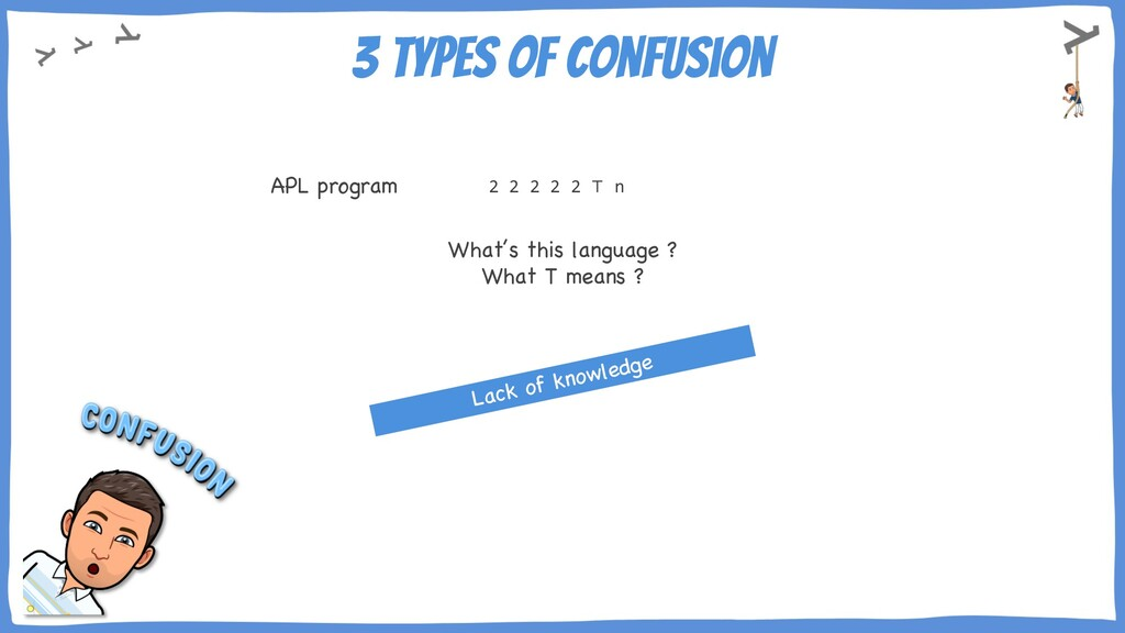 3 types of Confusion 2 2 2 2 2 ⊤ n APL program ...