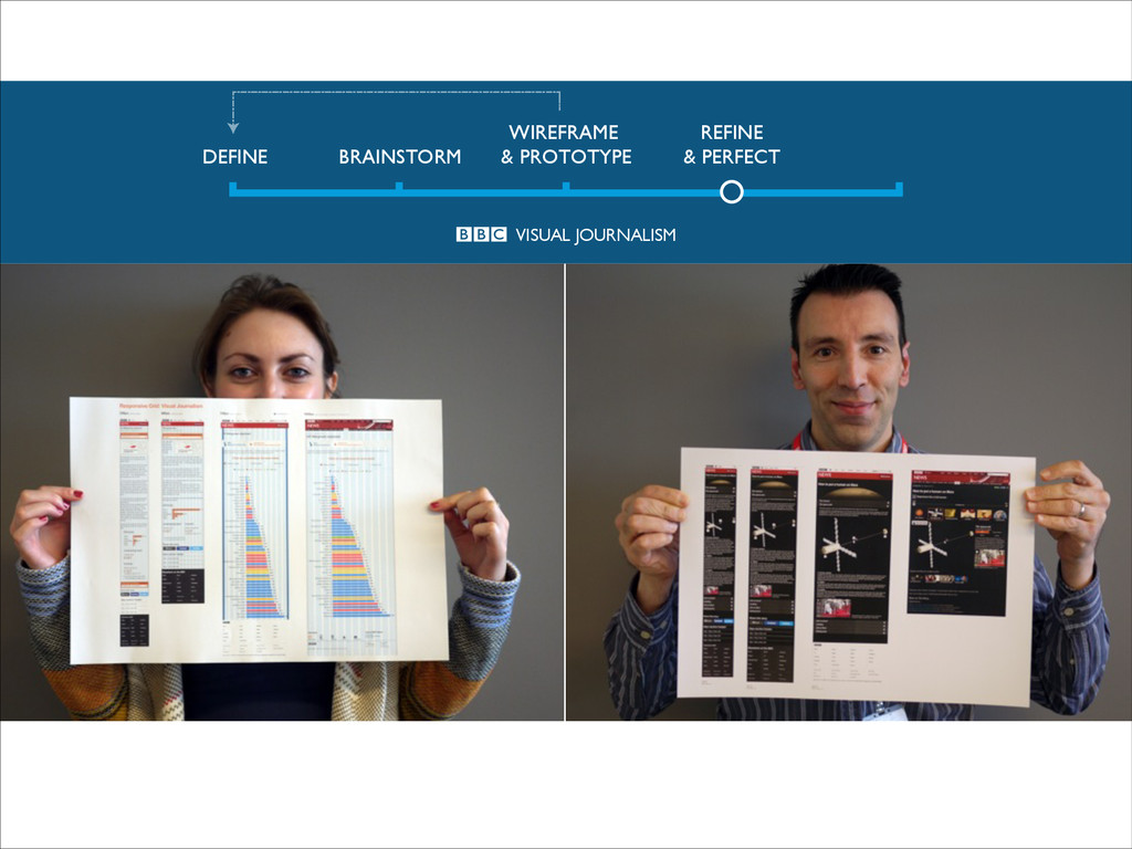 VISUAL JOURNALISM DEFINE BRAINSTORM WIREFRAME &...